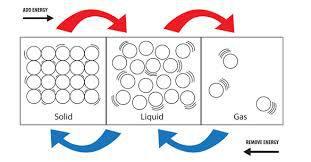 diagram of liquid wiring diagrams user Diagram of Vapor