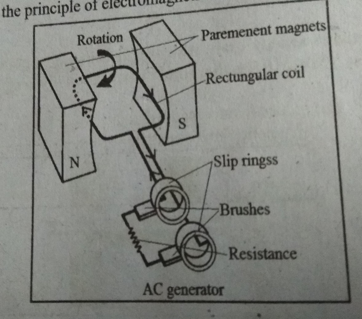 Diagram Of Ac And Dc Generator And The Diagram Of Ac And