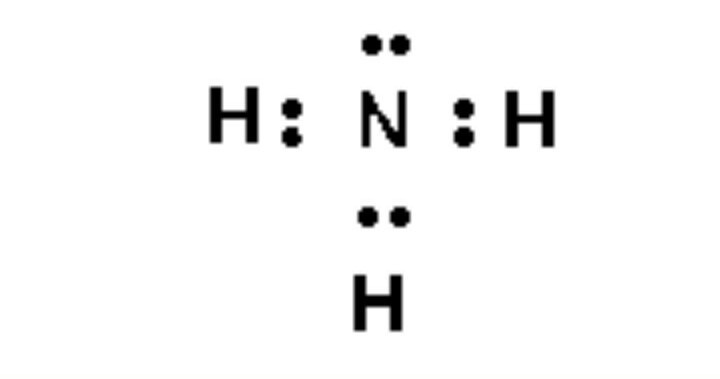 draw the electron dot structure for ammonia and what type