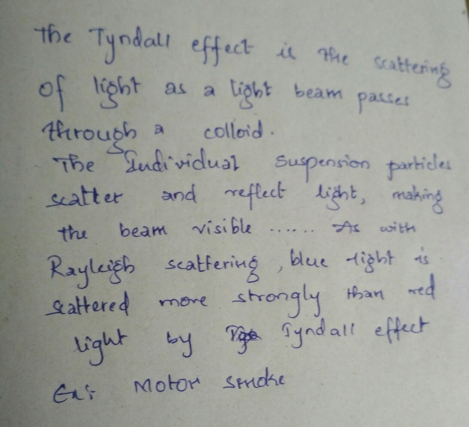 explain tyndall effect