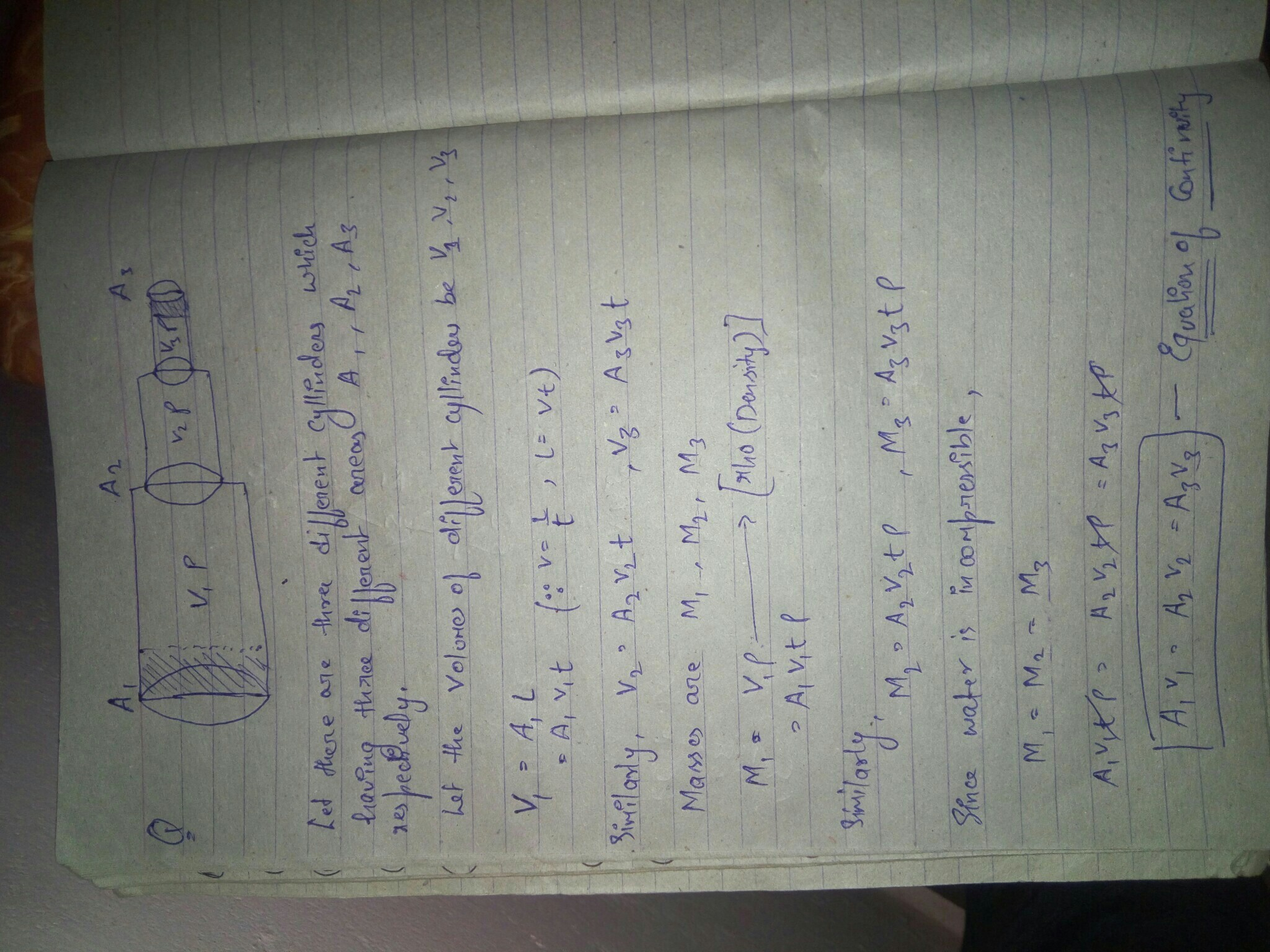 Continuity equation in cylindrical coordinates proof