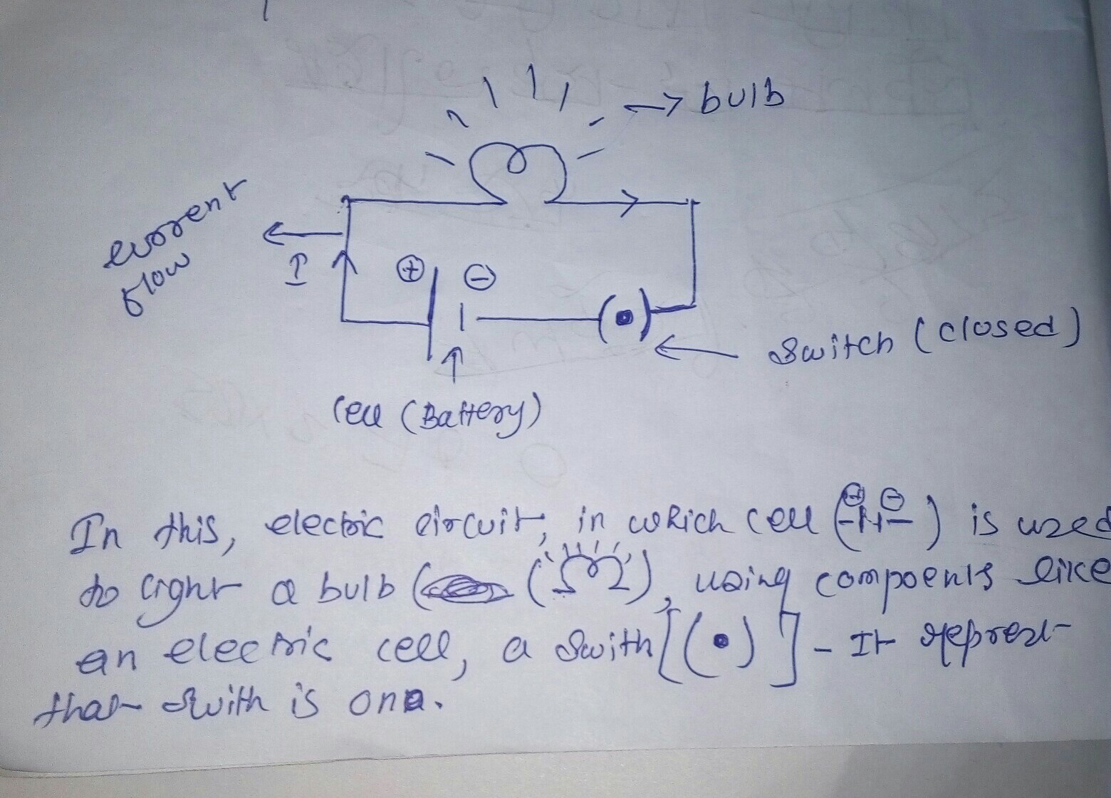 Draw An Electric Circuit In Which A Cell Is Used To Light Bulb With Switches Parallel Lamp And The Download