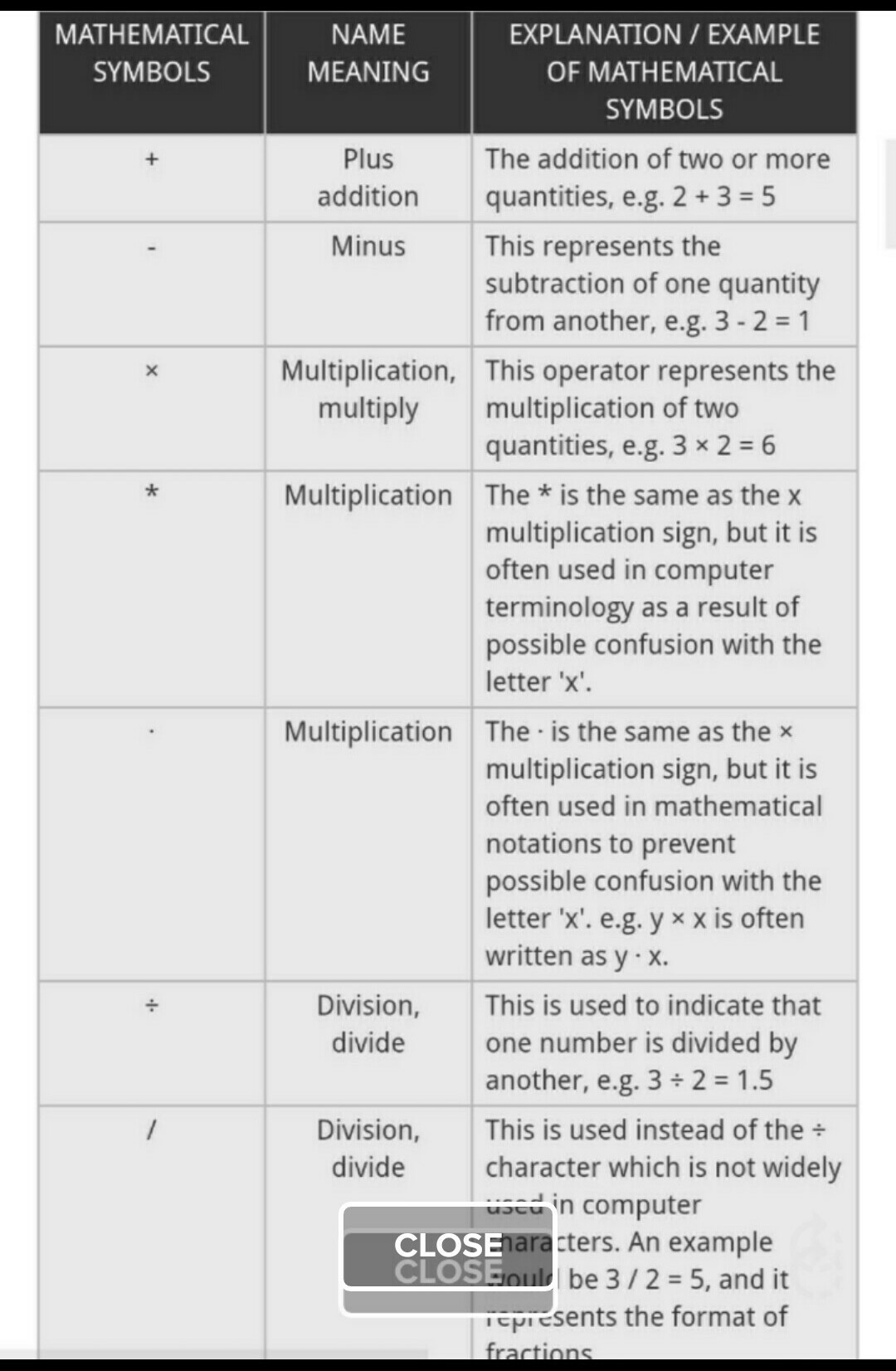 10 New Mathematical Symbols With Their Origin Meaning And Their