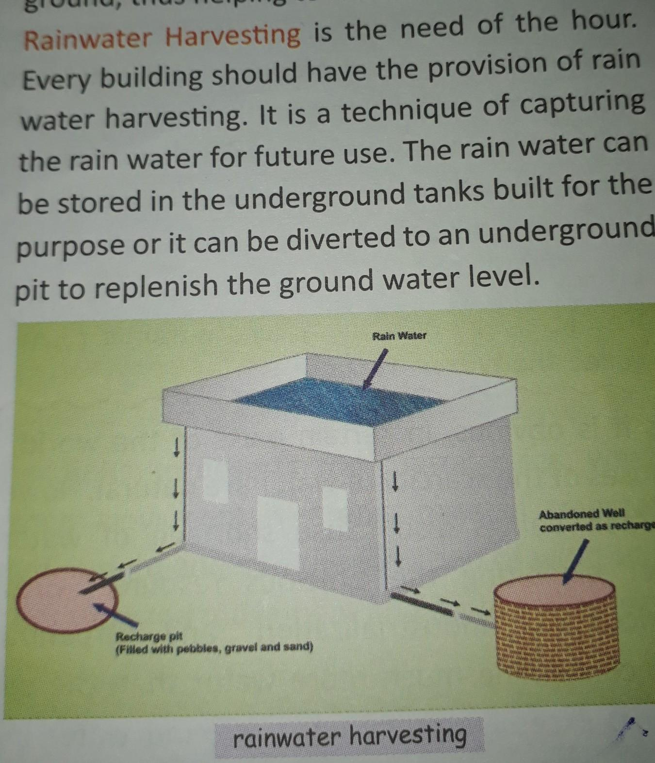 What is rainwater harvesting? Explain and draw a diagram