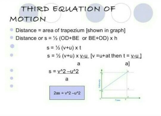 to derive the third equation of motion in graphical method ...