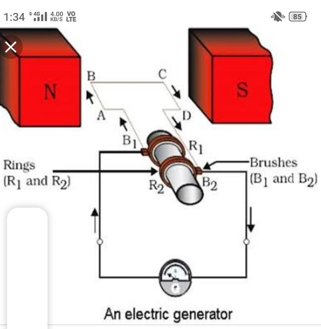 Draw A Neat Labelled Diagram Of An Electric Generator Ac Brainly In