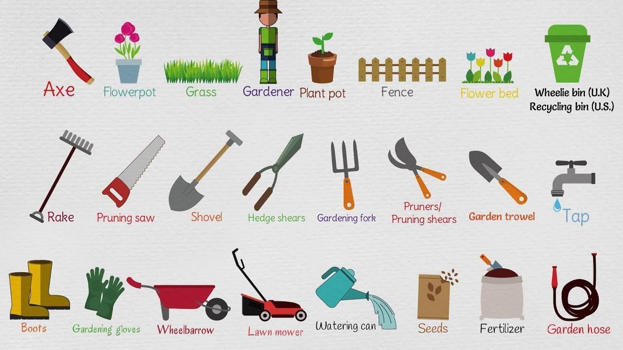 Simple Farm Tools And Their Diagrams