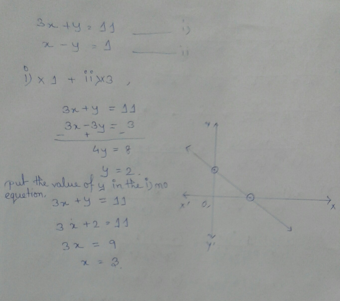 solve the following system of linear equation graphically: 3x+y-11 ...