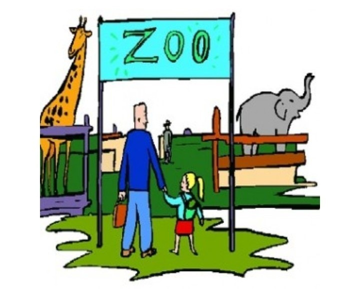 Essay on visit to a zoo for class 4 - Brainly in