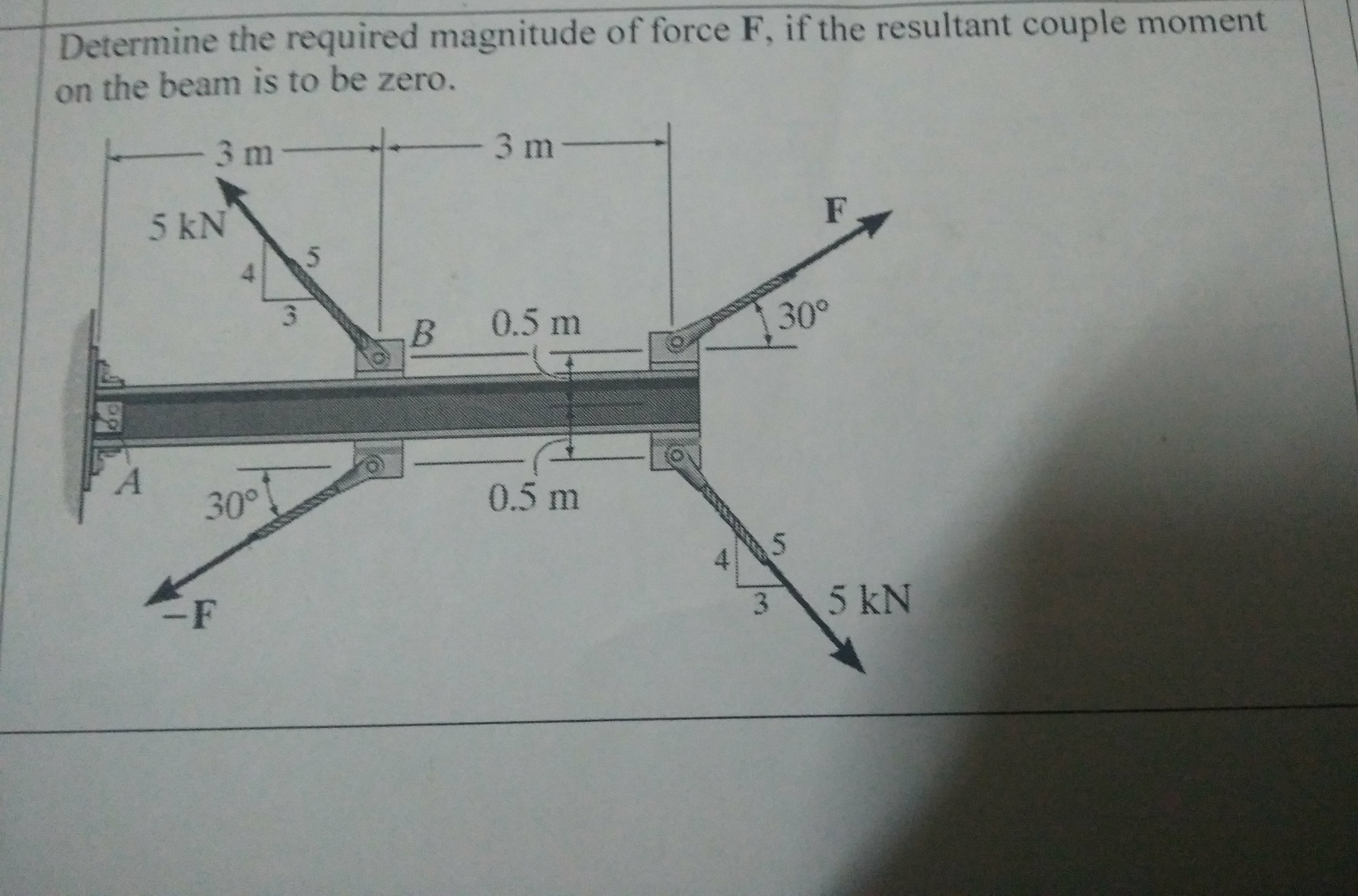 Two Couple Forces Act On A Cantilever Beam Find The Resultant Moment Diagram Picture