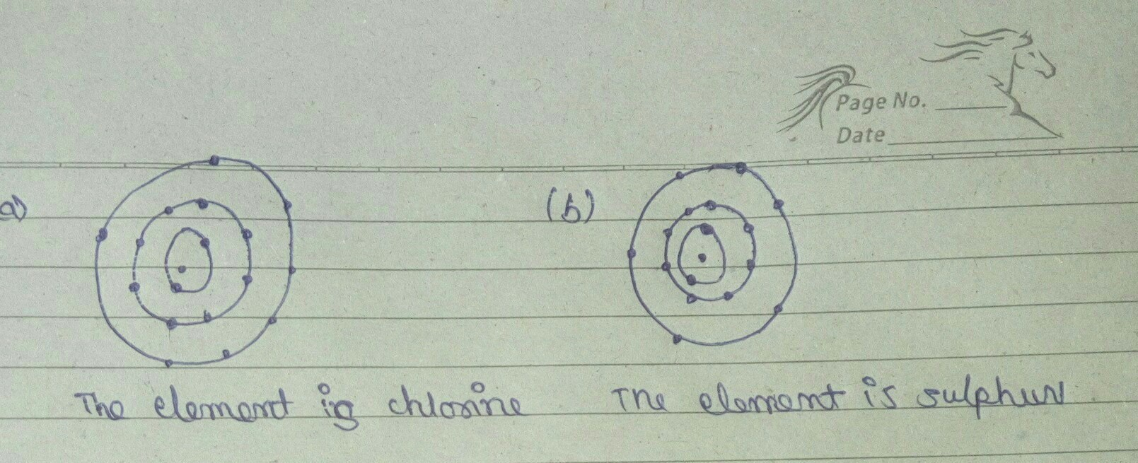 Draw The Electronic Structure Of Element X With Atomic Number 17 And