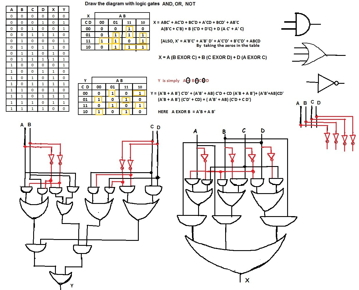 Design A Circuit That Counts 1 Bit In 4 Input An 1111 Is K Map Diagram Download