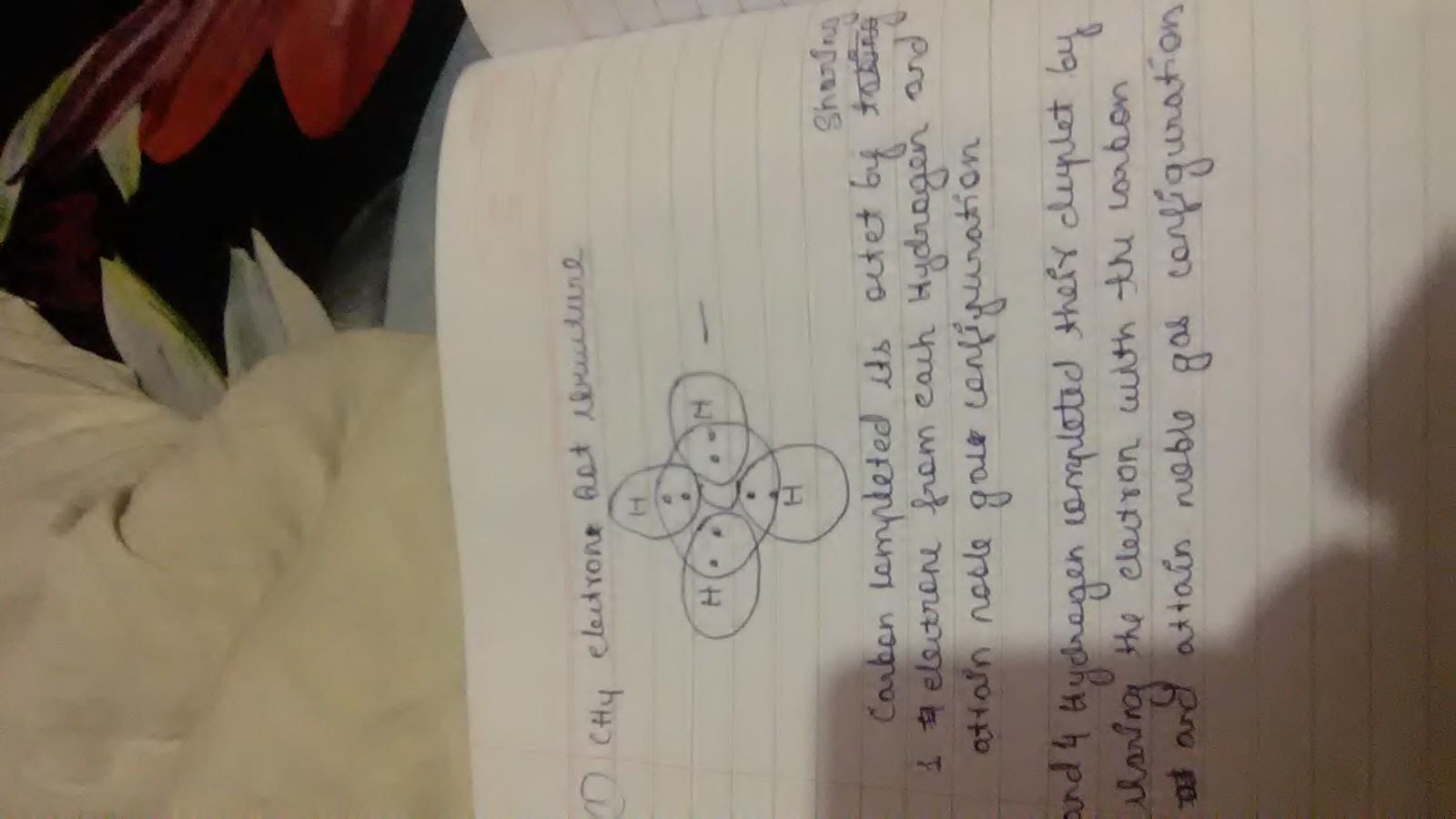 explain the bonding in methane molecule using electron dot structure