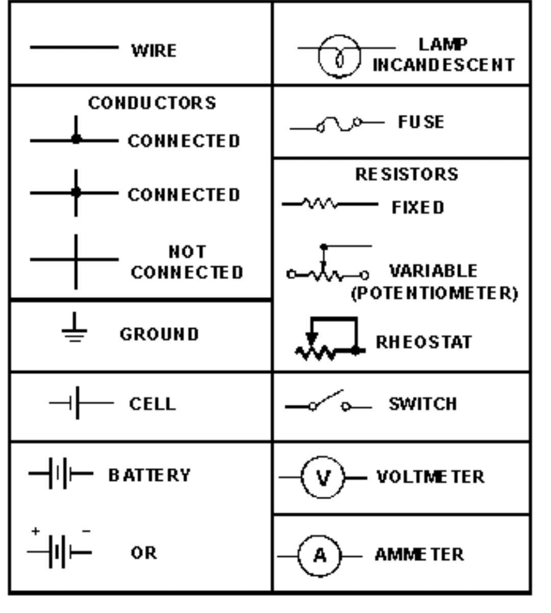 Give All The Symbols Of Some Commonly Used Components In Circuit Download