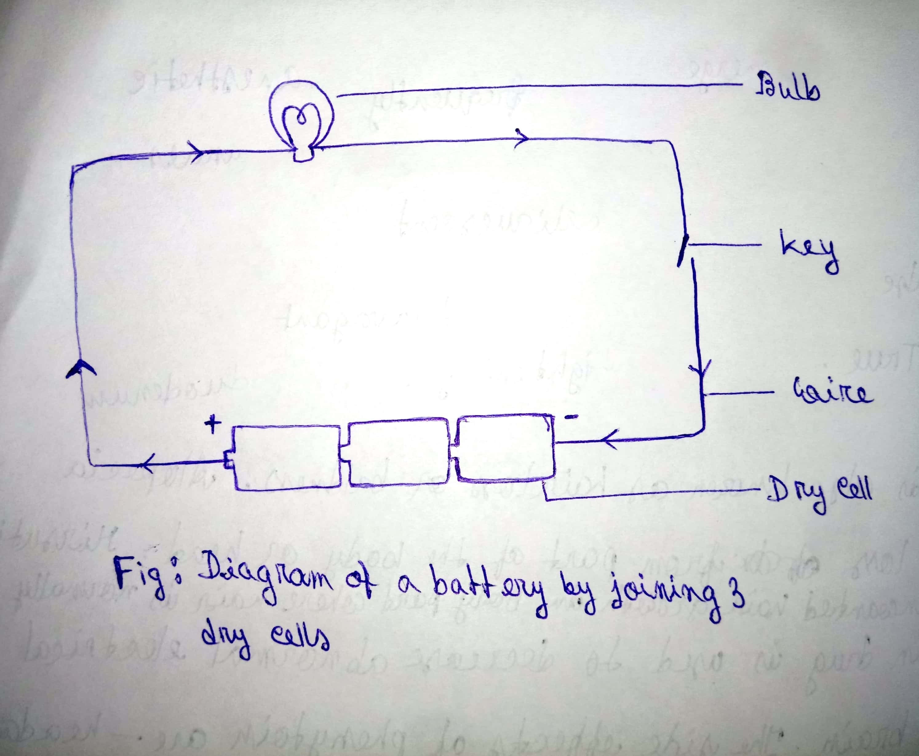 A battery is to be formed by joining 3 dry cells them with ... on concept map, block diagram, process flow diagram, sankey diagram, venn diagram, wire connect, system context diagram, data flow diagram, data connect, circuit diagram, euler diagram, technical drawing, computer network diagram, mind map, control flow diagram, computer connect, functional flow block diagram,