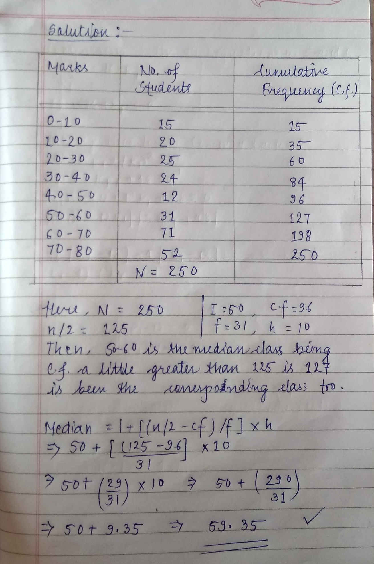 Calculate The Median From The Following Data Marks Below 10 20 30 40 50 60 70 80 No Of Brainly In