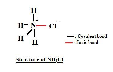 What types of bonds are present in NH4Cl? Write its structure. - Brainly.inBrainly.in