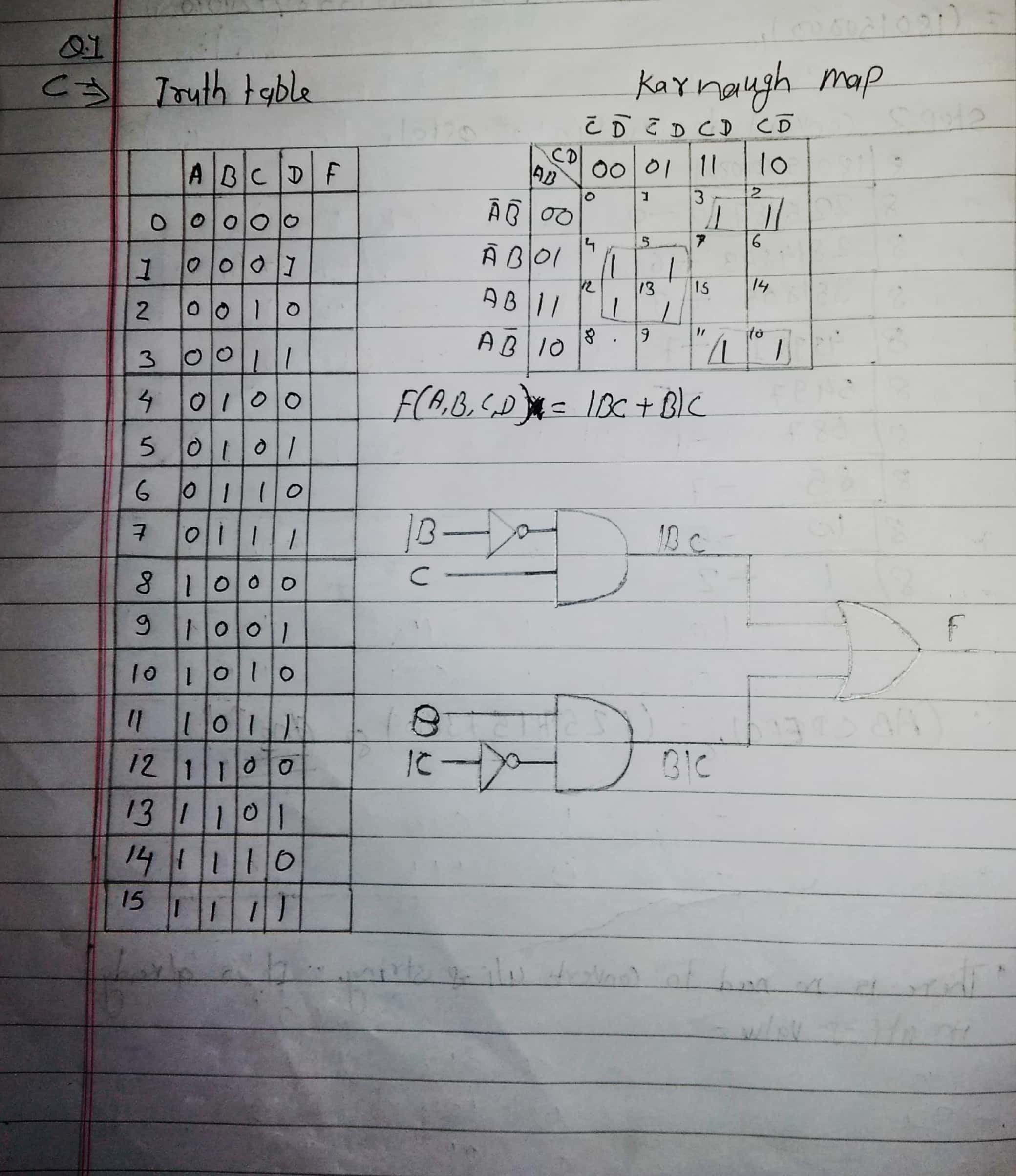 Design A Circuit For The Following Function Fa B C D 0 1 Picture Of Download