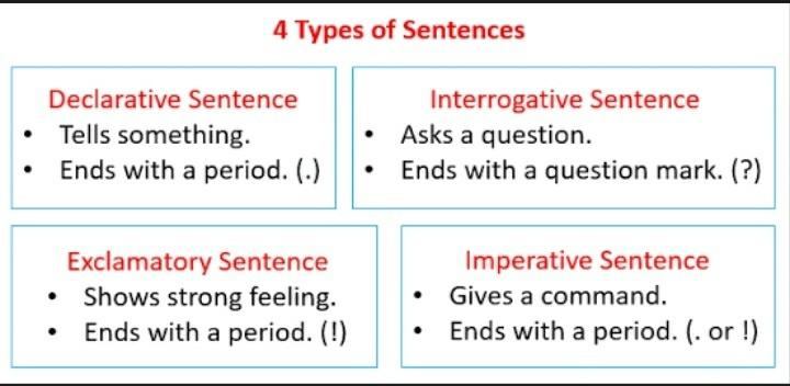 types of imperative sentences