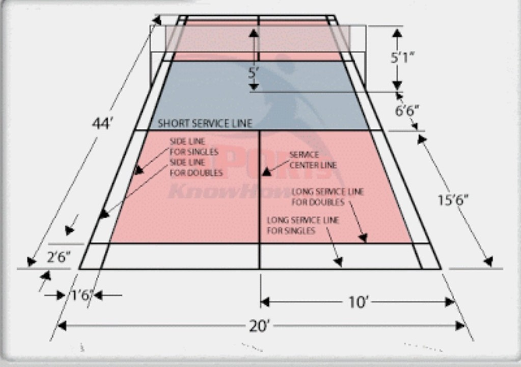 dimensions of badminton court - Brainly in