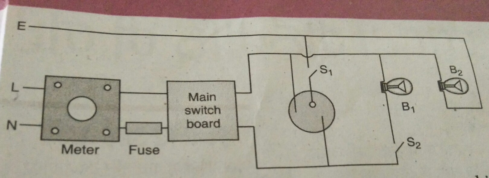 the given figure shows a domestic electric circuit study the circuit ...