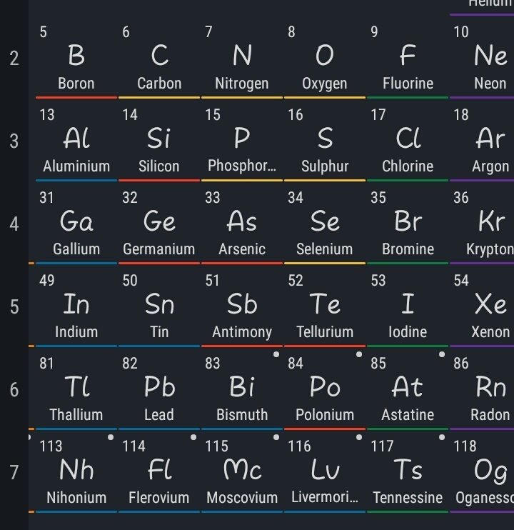 In which part of the periodic table we can look for metalloids download jpg urtaz Choice Image