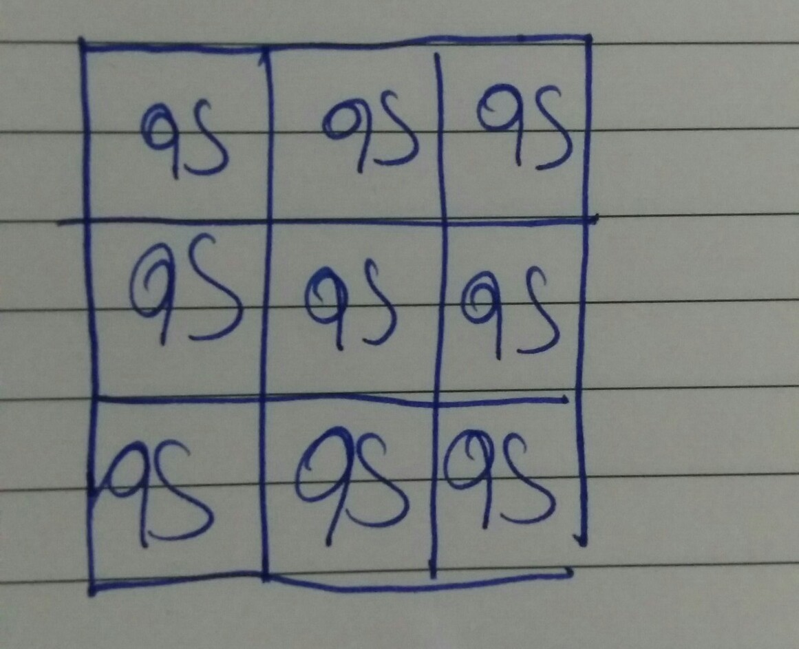can you make a 3×3 magic square in which each the sum of row