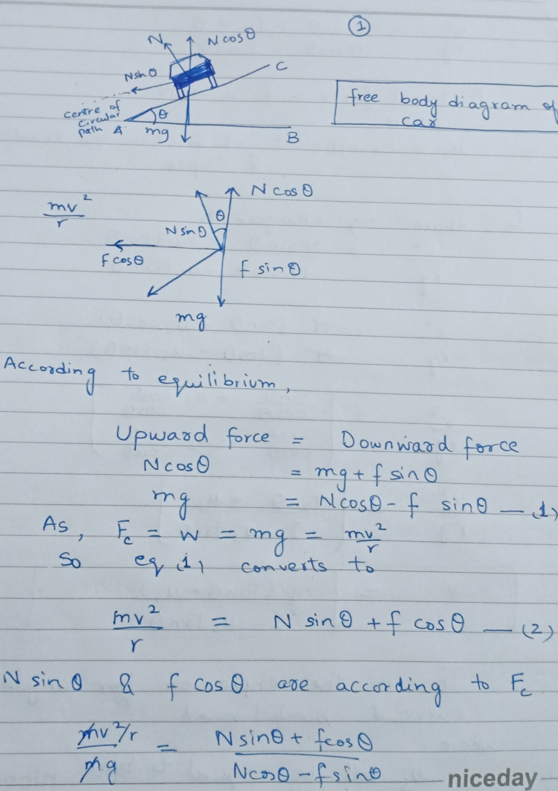 What is angle of banking derive the expression for angle of