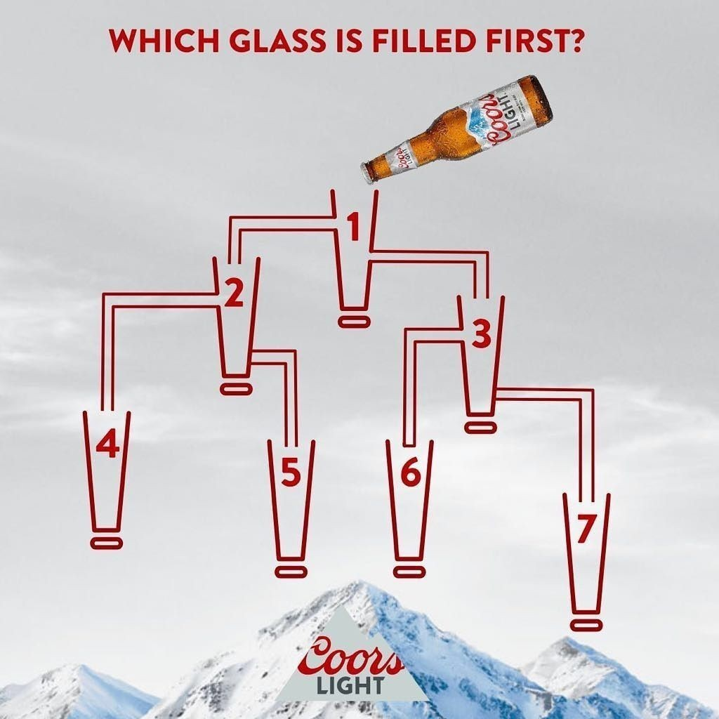 which glass will fill first brainly in